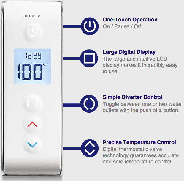 dtv-prompt-digital-showering-system